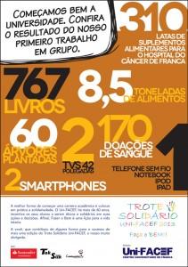 ResultadoTrote2013