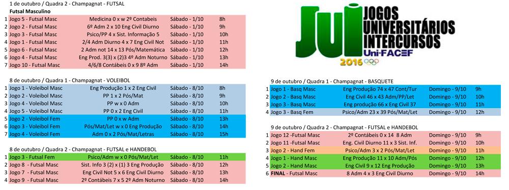 2016_10_20_jogos_jui_resultados-1