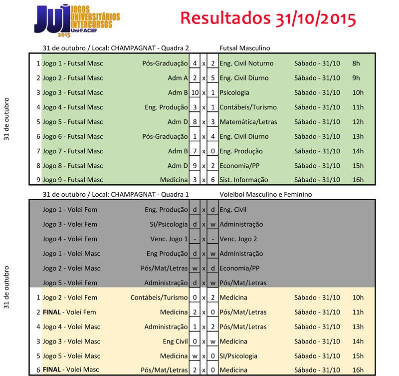 resultados_JUI_10_31_2015