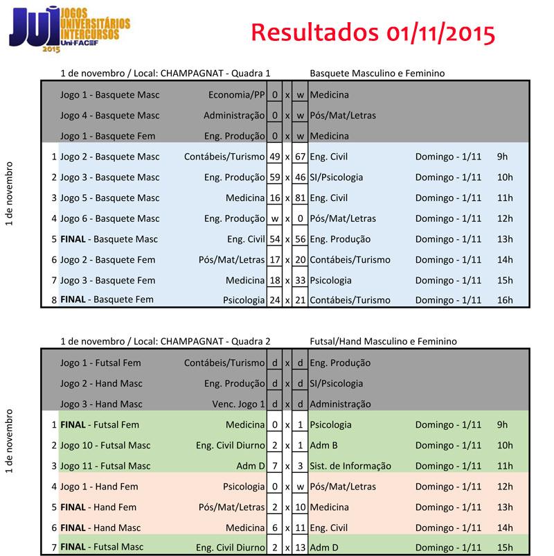 resultados_JUI_11_01_2015